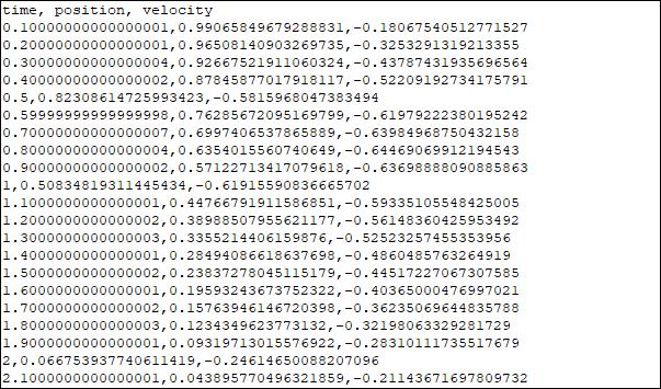 結果CSVファイルの中身
