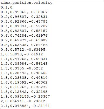 結果CSVファイル