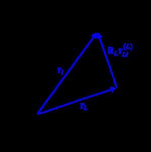 枠Iの位置ベクトル